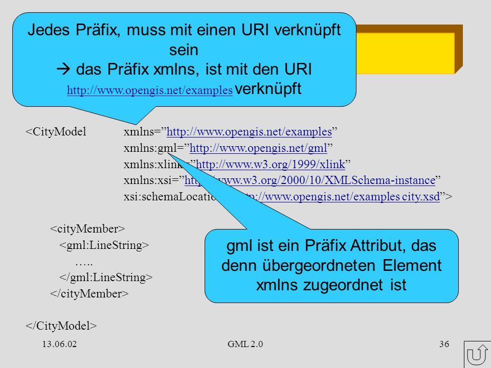 "13.06.02GML 2.036 Namensräume Beispiel: <CityModelxmlns=""http://www.opengis.net/examples""http://www.opengis.net/examples xmlns:gml=""http://www.opengis"