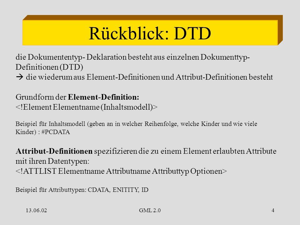 13.06.02GML 2.04 Rückblick: DTD die Dokumententyp- Deklaration besteht aus einzelnen Dokumenttyp- Definitionen (DTD)  die wiederum aus Element-Definitionen und Attribut-Definitionen besteht Grundform der Element-Definition: Beispiel für Inhaltsmodell (geben an in welcher Reihenfolge, welche Kinder und wie viele Kinder) : #PCDATA Attribut-Definitionen spezifizieren die zu einem Element erlaubten Attribute mit ihren Datentypen: Beispiel für Attributtypen: CDATA, ENITITY, ID