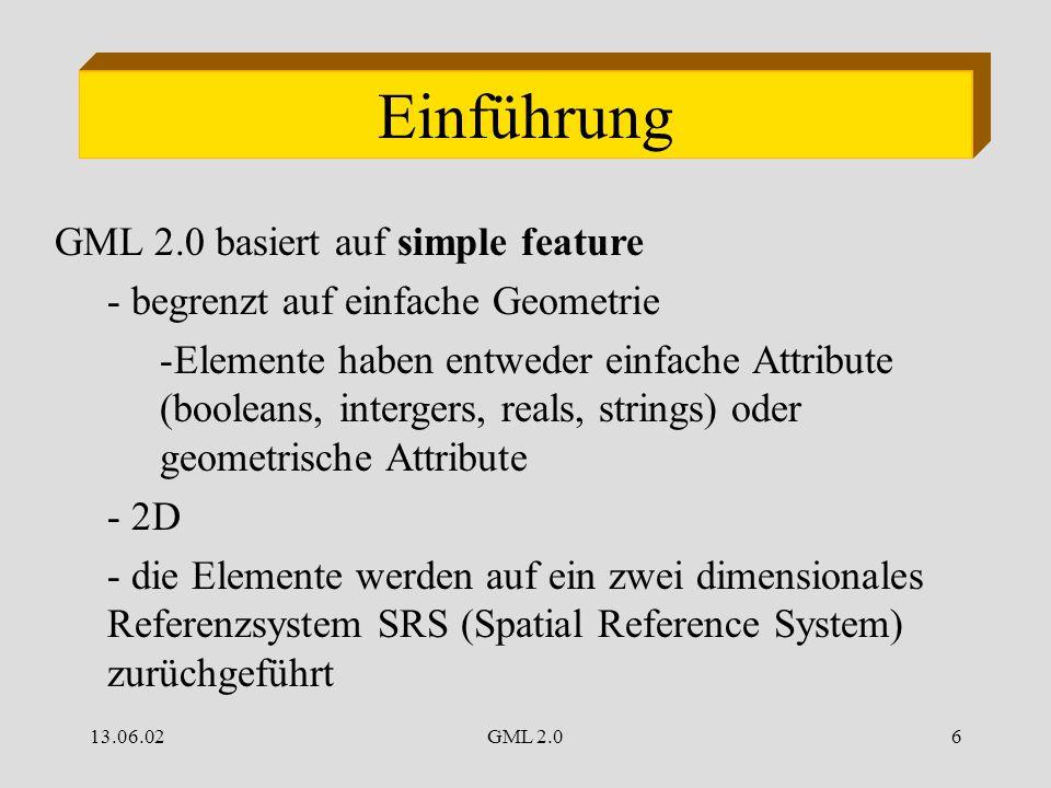 13.06.02GML 2.06 Einführung GML 2.0 basiert auf simple feature - begrenzt auf einfache Geometrie -Elemente haben entweder einfache Attribute (booleans, intergers, reals, strings) oder geometrische Attribute - 2D - die Elemente werden auf ein zwei dimensionales Referenzsystem SRS (Spatial Reference System) zurüchgeführt