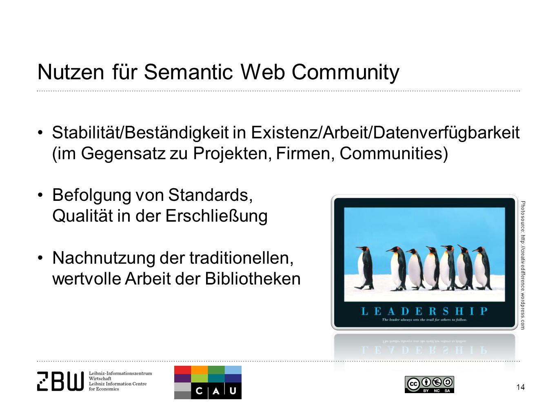 14 Nutzen für Semantic Web Community Stabilität/Beständigkeit in Existenz/Arbeit/Datenverfügbarkeit (im Gegensatz zu Projekten, Firmen, Communities) Befolgung von Standards, Qualität in der Erschließung Nachnutzung der traditionellen, wertvolle Arbeit der Bibliotheken Photosource: http://creativedifference.wordpress.com