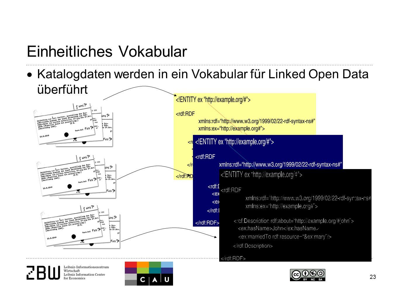 23 Einheitliches Vokabular  Katalogdaten werden in ein Vokabular für Linked Open Data überführt