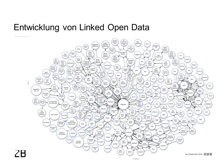 5 Linked Open Data bei BBC sameAs