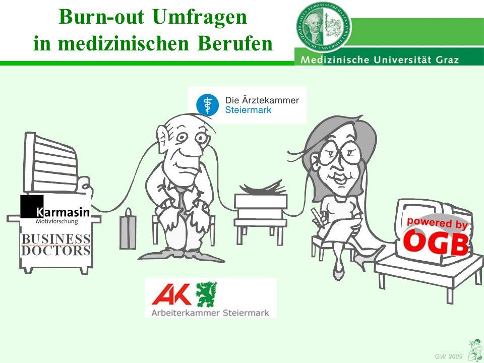 Burn-out Umfragen in medizinischen Berufen