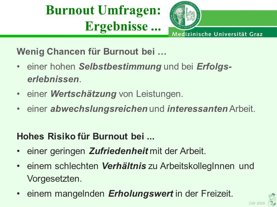 GW 2009 Burnout Umfragen: Ergebnisse...