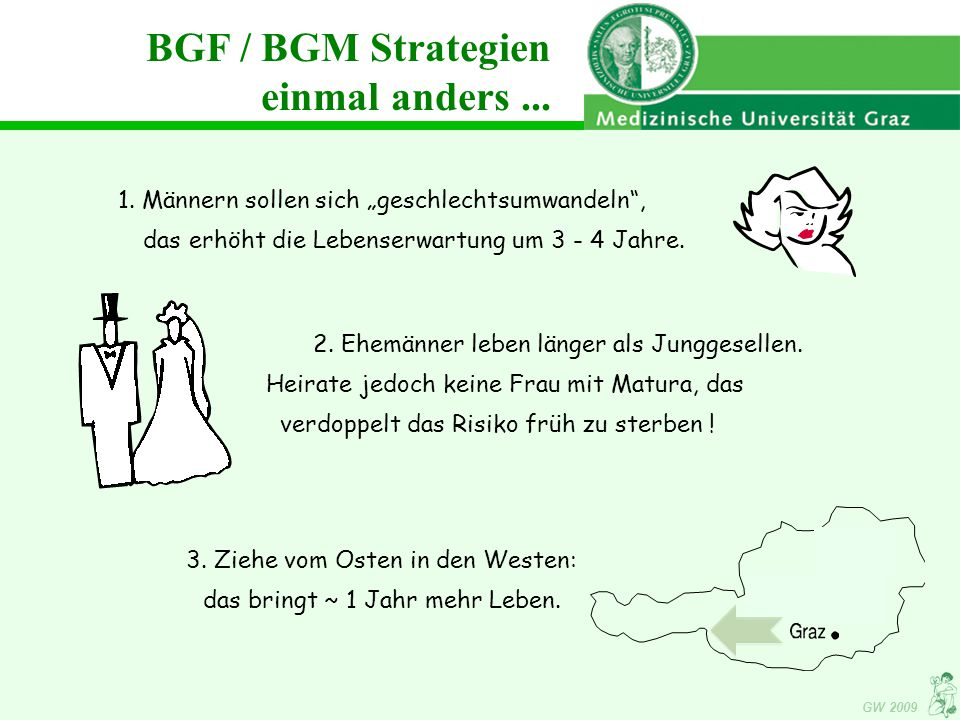 GW 2009 BGF / BGM Strategien einmal anders...1.