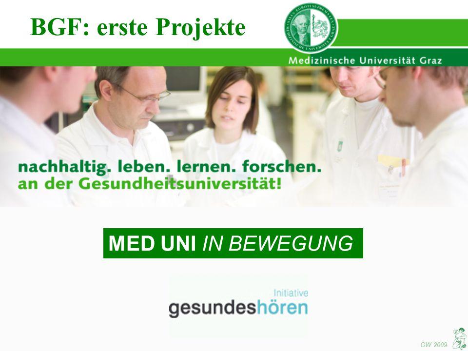 GW 2009 MED UNI IN BEWEGUNG BGF: erste Projekte