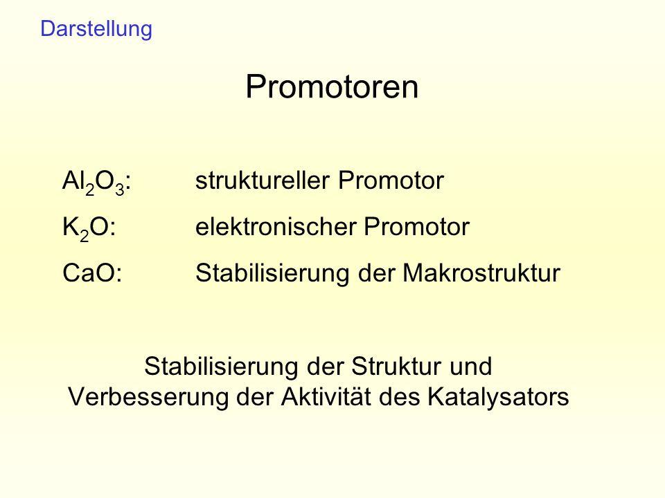 Promotoren Al 2 O 3 : struktureller Promotor K 2 O:elektronischer Promotor CaO: Stabilisierung der Makrostruktur Stabilisierung der Struktur und Verbe