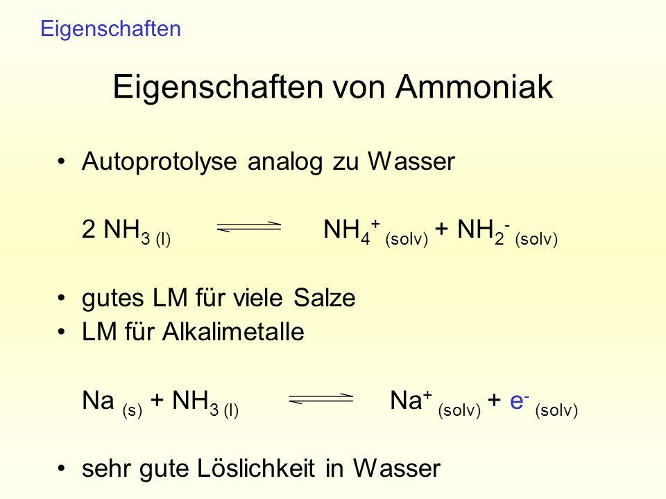 Eigenschaften von Ammoniak Autoprotolyse analog zu Wasser 2 NH 3 (l) NH 4 + (solv) + NH 2 - (solv) gutes LM für viele Salze LM für Alkalimetalle Na (s
