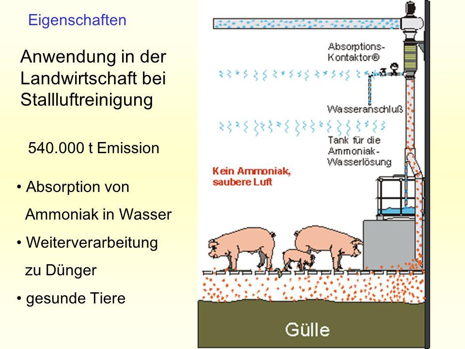 Absorption von Ammoniak in Wasser Weiterverarbeitung zu Dünger gesunde Tiere 540.000 t Emission Anwendung in der Landwirtschaft bei Stallluftreinigung