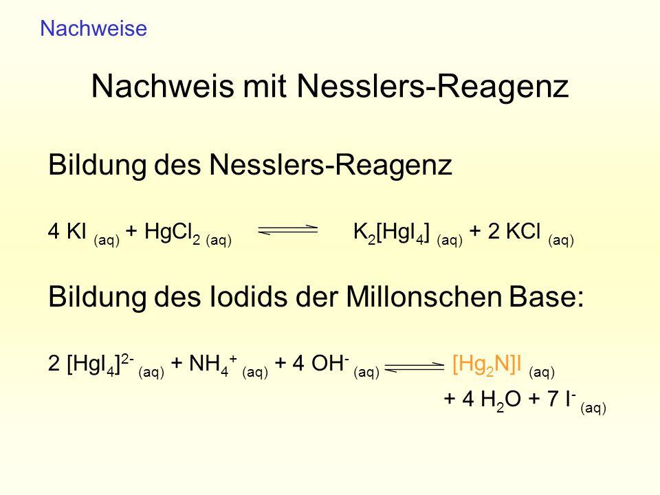 Nachweis mit Nesslers-Reagenz Bildung des Nesslers-Reagenz 4 KI (aq) + HgCl 2 (aq) K 2 [HgI 4 ] (aq) + 2 KCl (aq) Bildung des Iodids der Millonschen B