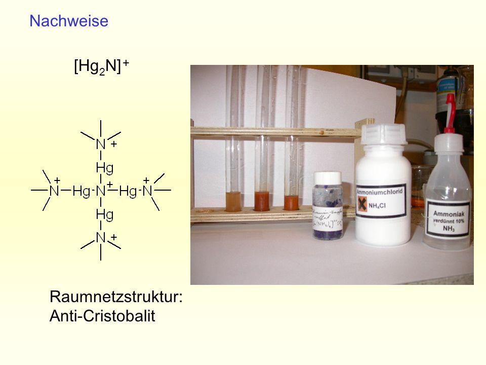 [Hg 2 N] Raumnetzstruktur: Anti-Cristobalit + ++ + + +