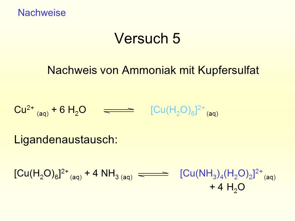Versuch 5 Cu 2+ (aq) + 6 H 2 O[Cu(H 2 O) 6 ] 2+ (aq) Ligandenaustausch: [Cu(H 2 O) 6 ] 2+ (aq) + 4 NH 3 (aq) [Cu(NH 3 ) 4 (H 2 O) 2 ] 2+ (aq) + 4 H 2