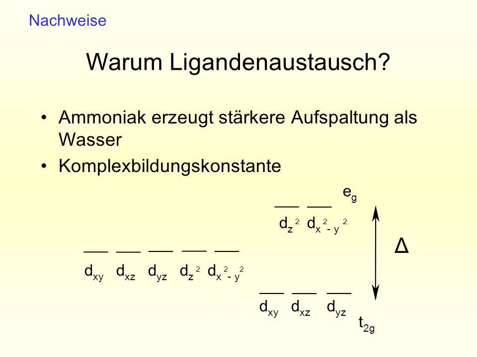 Warum Ligandenaustausch? Ammoniak erzeugt stärkere Aufspaltung als Wasser Komplexbildungskonstante egeg t 2g Nachweise Δ d xy d xz d xy d yz dzdz dzdz