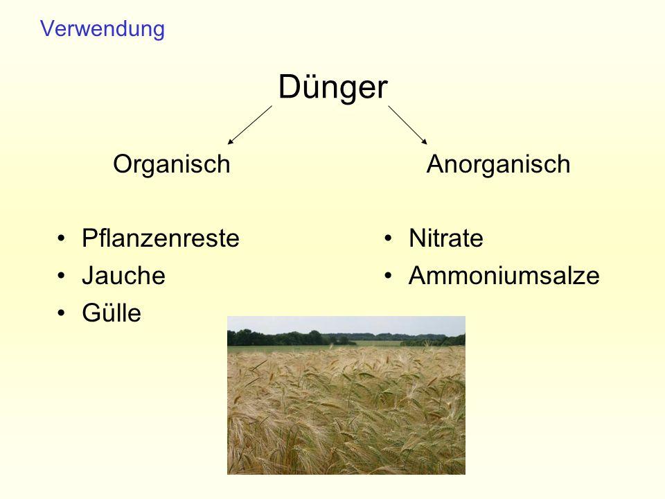 Dünger Organisch Pflanzenreste Jauche Gülle Verwendung Anorganisch Nitrate Ammoniumsalze