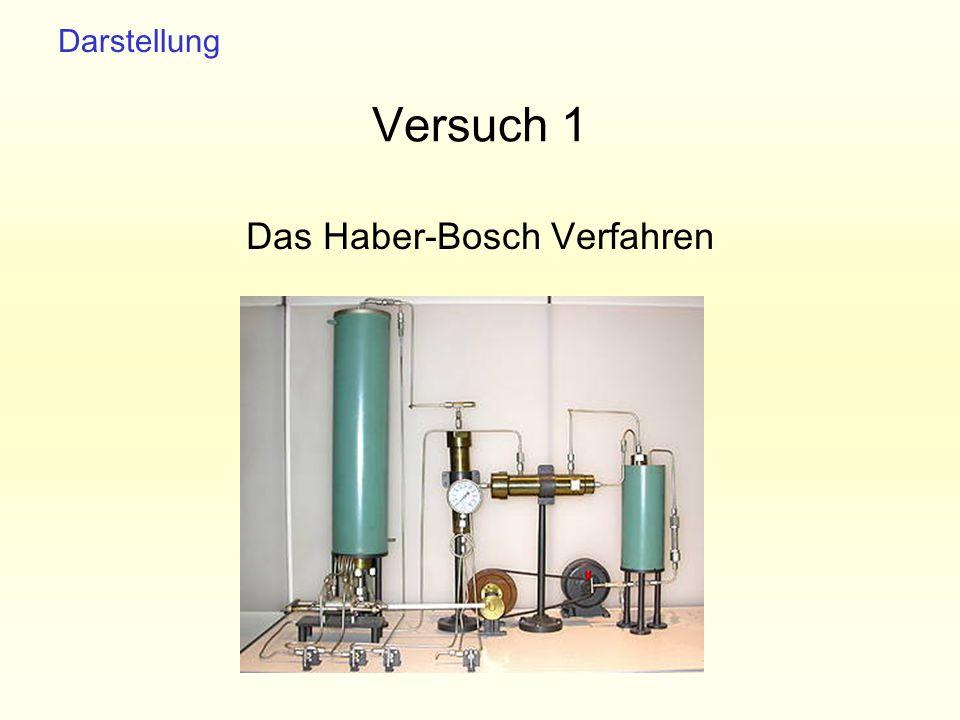 Versuch 1 Das Haber-Bosch Verfahren Darstellung