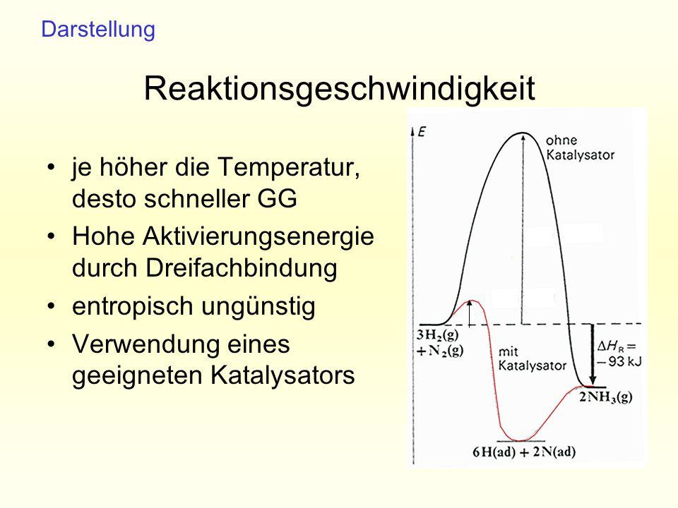 Reaktionsgeschwindigkeit je höher die Temperatur, desto schneller GG Hohe Aktivierungsenergie durch Dreifachbindung entropisch ungünstig Verwendung ei
