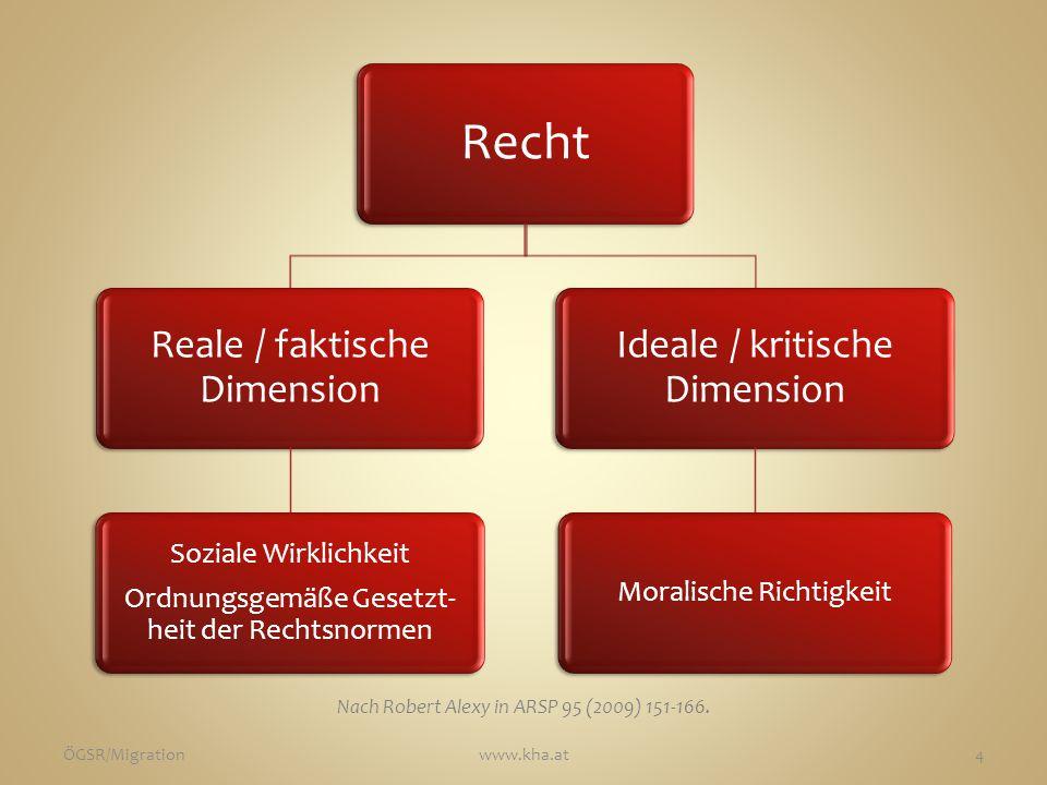 Recht Reale / faktische Dimension Soziale Wirklichkeit Ordnungsgemäße Gesetzt- heit der Rechtsnormen Ideale / kritische Dimension Moralische Richtigke