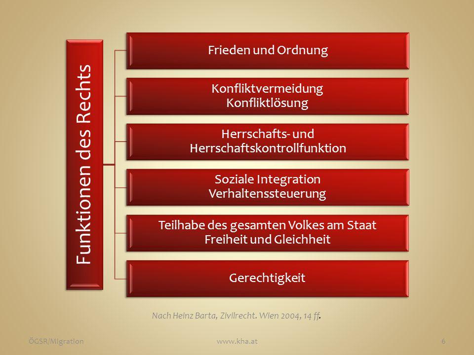 ÖGSR/Migrationwww.kha.at6 Funktionen des Rechts Frieden und Ordnung Konfliktvermeidung Konfliktlösung Herrschafts- und Herrschaftskontrollfunktion Soz