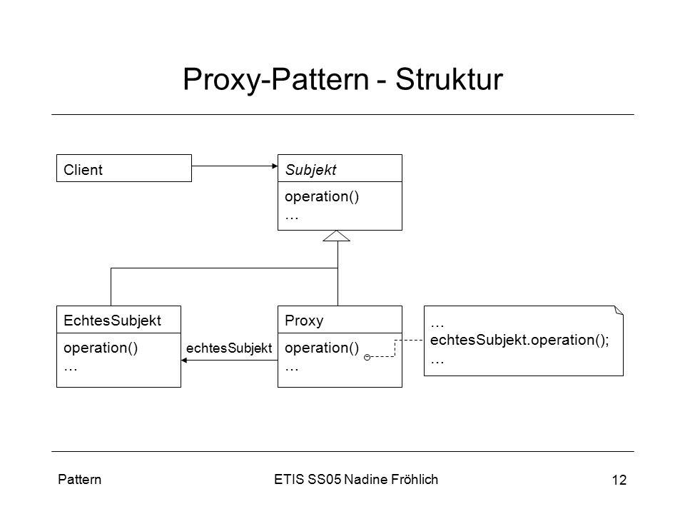 ETIS SS05 Nadine FröhlichPattern 12 Proxy-Pattern - Struktur ClientSubjekt operation() … Proxy operation() … EchtesSubjekt operation() … echtesSubjekt