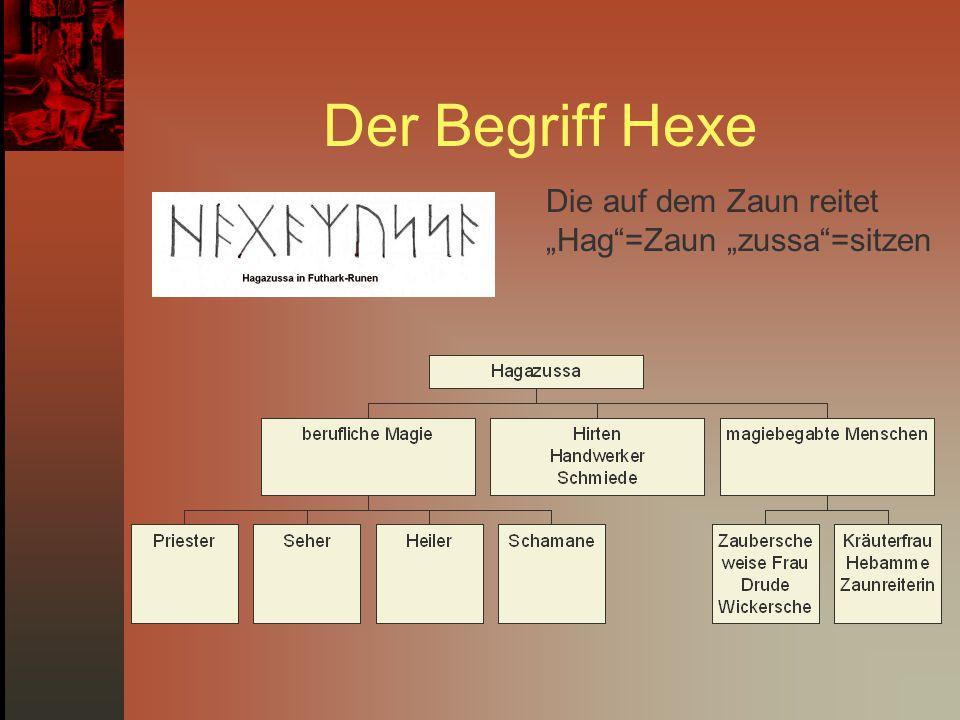 """Der Begriff Hexe Die auf dem Zaun reitet """"Hag""""=Zaun """"zussa""""=sitzen"""