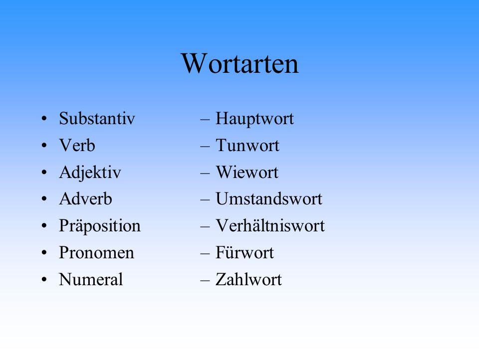 Wortarten Substantiv Verb Adjektiv Adverb Präposition Pronomen Numeral –Hauptwort –Tunwort –Wiewort –Umstandswort –Verhältniswort –Fürwort –Zahlwort