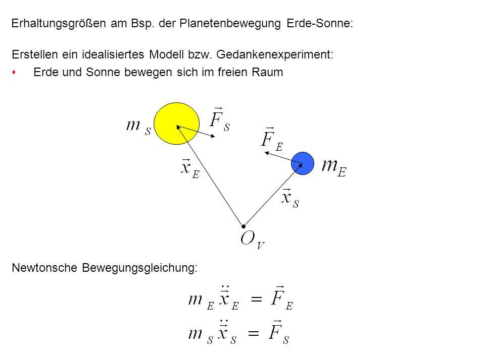 Erhaltungsgrößen am Bsp. der Planetenbewegung Erde-Sonne: Erstellen ein idealisiertes Modell bzw. Gedankenexperiment: Erde und Sonne bewegen sich im f