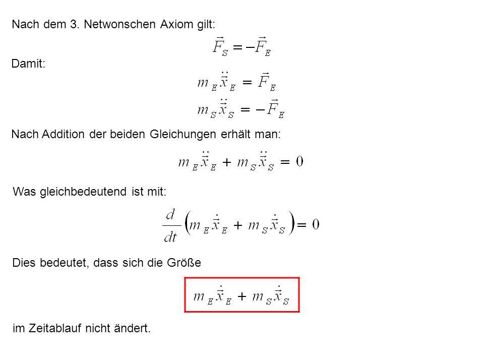 Nach dem 3. Netwonschen Axiom gilt: Dies bedeutet, dass sich die Größe Damit: Nach Addition der beiden Gleichungen erhält man: Was gleichbedeutend ist