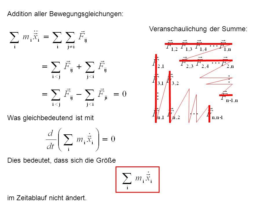 Addition aller Bewegungsgleichungen: Veranschaulichung der Summe: Was gleichbedeutend ist mit Dies bedeutet, dass sich die Größe im Zeitablauf nicht ä
