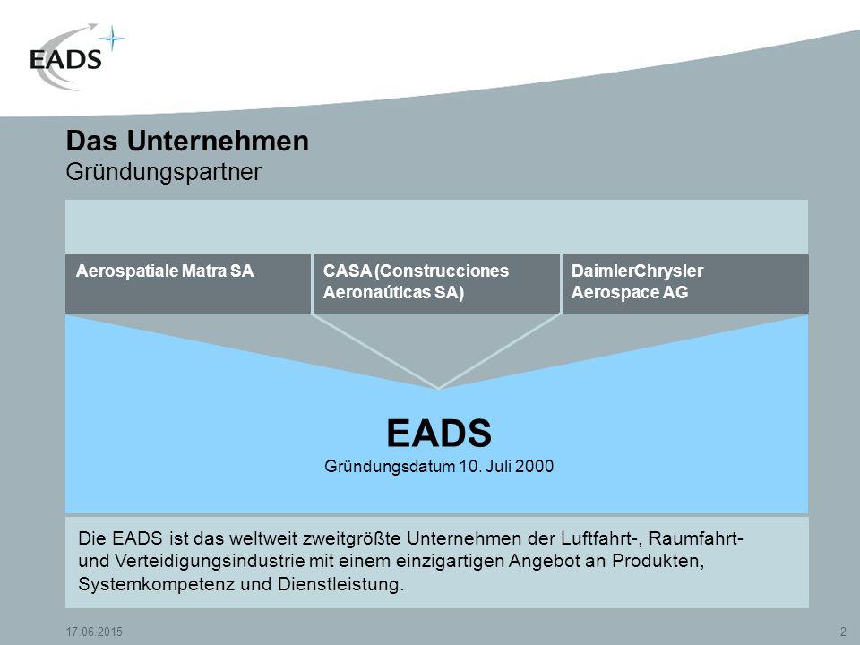 17.06.20152 Das Unternehmen Gründungspartner CASA (Construcciones Aeronaúticas SA) Aerospatiale Matra SA Die EADS ist das weltweit zweitgrößte Unternehmen der Luftfahrt-, Raumfahrt- und Verteidigungsindustrie mit einem einzigartigen Angebot an Produkten, Systemkompetenz und Dienstleistung.
