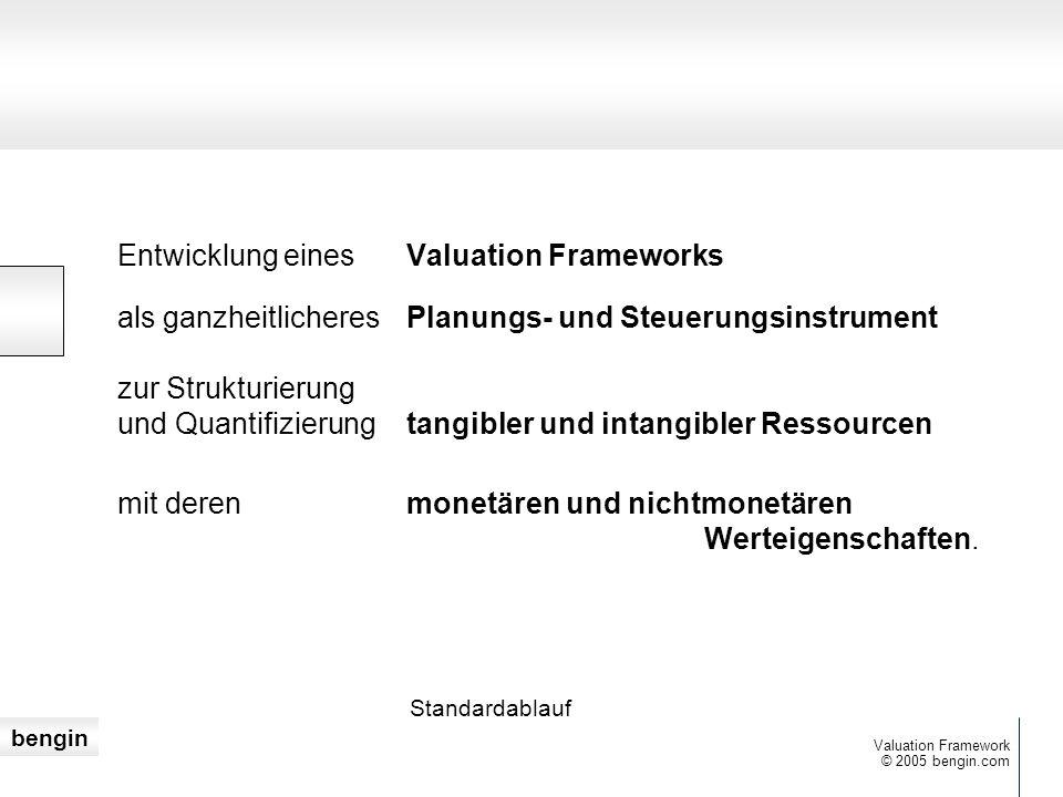 bengin © 2005 bengin.com Valuation Framework Entwicklung eines Valuation Frameworks Standardablauf als ganzheitlicheres Planungs- und Steuerungsinstrument zur Strukturierung und Quantifizierungtangibler und intangibler Ressourcen mit deren monetären und nichtmonetären Werteigenschaften.