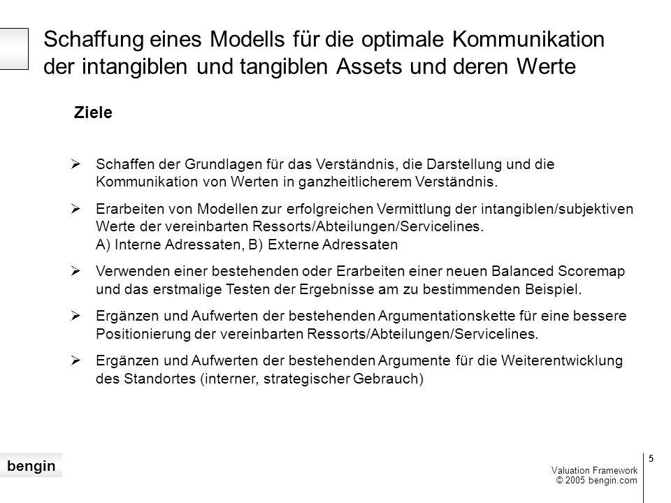 bengin 6 © 2005 bengin.com Valuation Framework Grundlagen: Werte & Bewertung Identifikation der Ressourcen Entwicklung Quantifizie- rungsmodell Umfassende Bewertung der Ressourcen Vermitteln der Grundlagen des Bewertungsmodells (Balanced Scoremap).