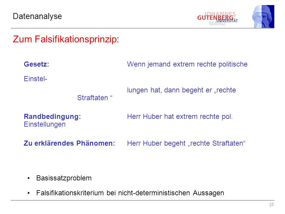 """25 Datenanalyse Zum Falsifikationsprinzip: Gesetz:Wenn jemand extrem rechte politische Einstel- lungen hat, dann begeht er """"rechte Straftaten """" Randbe"""