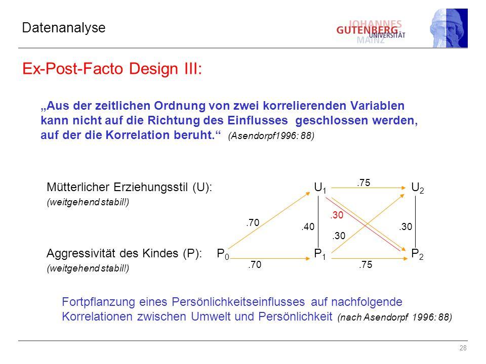 """28 Datenanalyse Ex-Post-Facto Design III: """"Aus der zeitlichen Ordnung von zwei korrelierenden Variablen kann nicht auf die Richtung des Einflusses geschlossen werden, auf der die Korrelation beruht. (Asendorpf1996: 88) Mütterlicher Erziehungsstil (U):U 1 U 2 (weitgehend stabil!) Aggressivität des Kindes (P):P 0 P 1 P 2 (weitgehend stabil!) Fortpflanzung eines Persönlichkeitseinflusses auf nachfolgende Korrelationen zwischen Umwelt und Persönlichkeit (nach Asendorpf 1996: 88).30.40.30.75.70"""