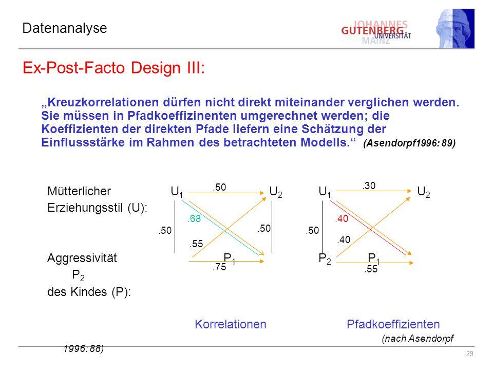 """29 Datenanalyse Ex-Post-Facto Design III: """"Kreuzkorrelationen dürfen nicht direkt miteinander verglichen werden. Sie müssen in Pfadkoeffizinenten umge"""