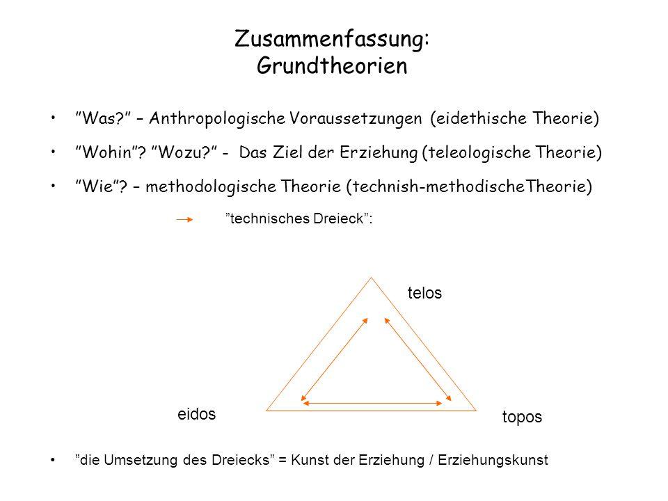 """Zusammenfassung: Grundtheorien """"Was?"""" – Anthropologische Voraussetzungen (eidethische Theorie) """"Wohin""""? """"Wozu?"""" - Das Ziel der Erziehung (teleologisch"""