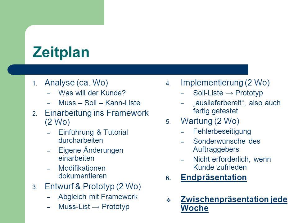 Zeitplan 1. Analyse (ca. Wo) – Was will der Kunde? – Muss – Soll – Kann-Liste 2. Einarbeitung ins Framework (2 Wo) – Einführung & Tutorial durcharbeit