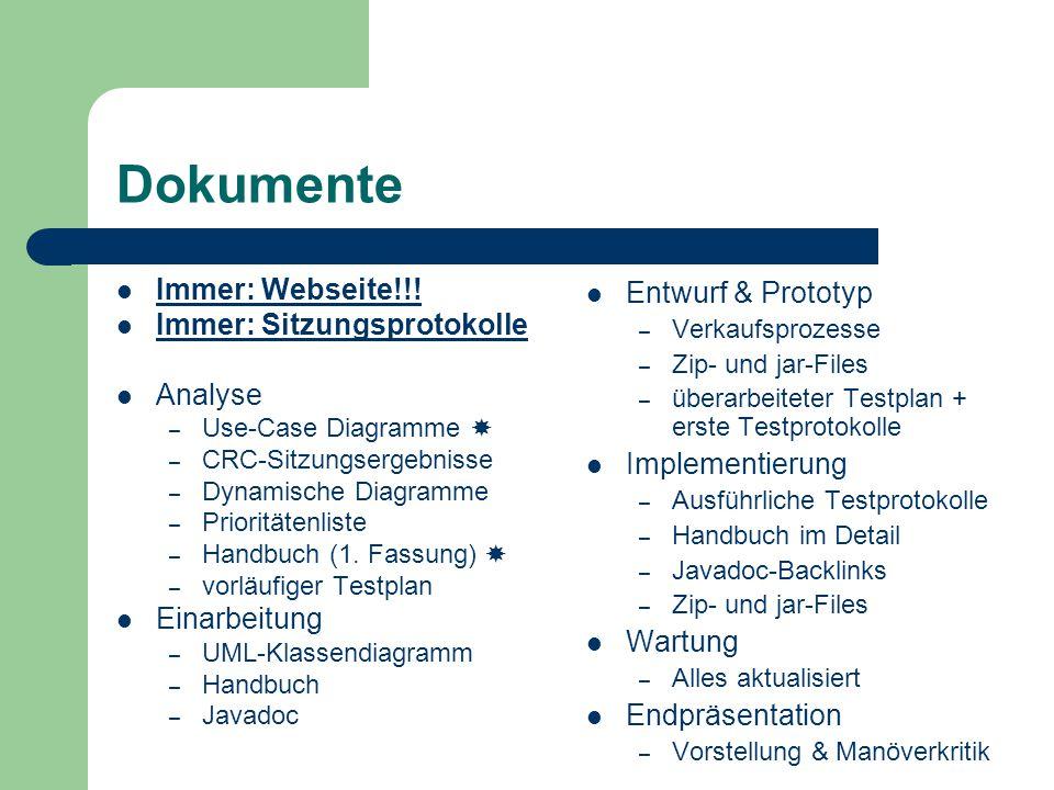 Dokumente Immer: Webseite!!! Immer: Sitzungsprotokolle Analyse – Use-Case Diagramme  – CRC-Sitzungsergebnisse – Dynamische Diagramme – Prioritätenlis