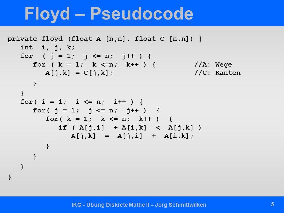 IKG - Übung Diskrete Mathe II – Jörg Schmittwilken 6 Floyd – Wegmitführung private floyd (float A [n,n], float C [n,n], int W[n,n] ) { int i, j, k; for ( j = 1; j <= n; j++ ) { for ( k = 1; k <=n; k++ ) { //A: Wege A[j,k] = C[j,k]; W[j,k] = ∞; //C: Kanten } } for( i = 1; i <= n; i++ ) { for( j = 1; j <= n; j++ ) { for( k = 1; k <= n; k++ ) { if ( A[j,i] + A[i,k] < A[j,k] ) A[j,k] = A[j,i] + A[i,k]; W[j,k] = i; }