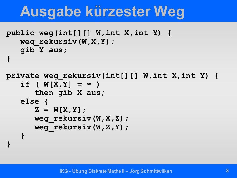 IKG - Übung Diskrete Mathe II – Jörg Schmittwilken 8 Ausgabe kürzester Weg public weg(int[][] W,int X,int Y) { weg_rekursiv(W,X,Y); gib Y aus; } private weg_rekursiv(int[][] W,int X,int Y) { if ( W[X,Y] = ∞ ) then gib X aus; else { Z = W[X,Y]; weg_rekursiv(W,X,Z); weg_rekursiv(W,Z,Y); } }