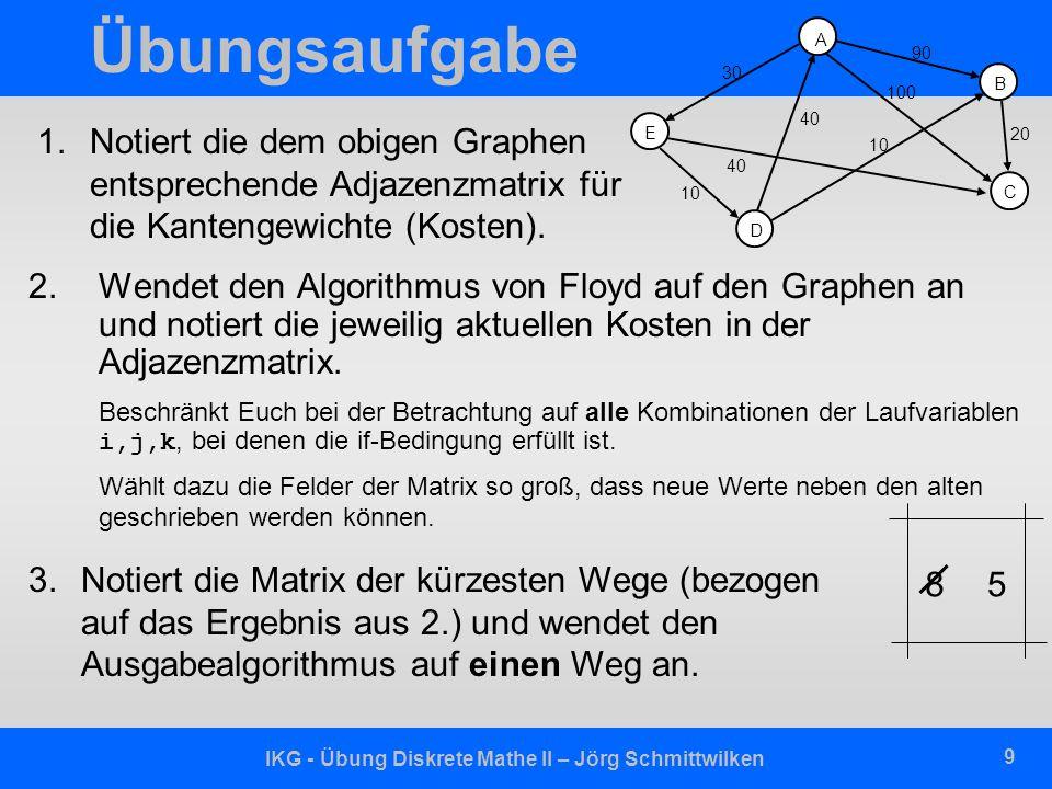 IKG - Übung Diskrete Mathe II – Jörg Schmittwilken 9 Übungsaufgabe 2.Wendet den Algorithmus von Floyd auf den Graphen an und notiert die jeweilig aktu