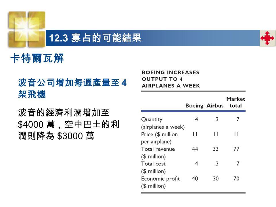 波音的經濟利潤增加至 $4000 萬,空中巴士的利 潤則降為 $3000 萬 波音公司增加每週產量至 4 架飛機 卡特爾瓦解
