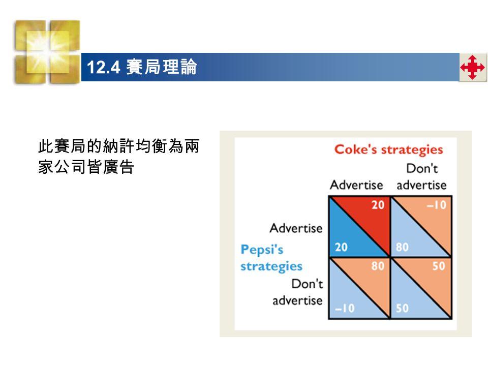12.4 賽局理論 此賽局的納許均衡為兩 家公司皆廣告