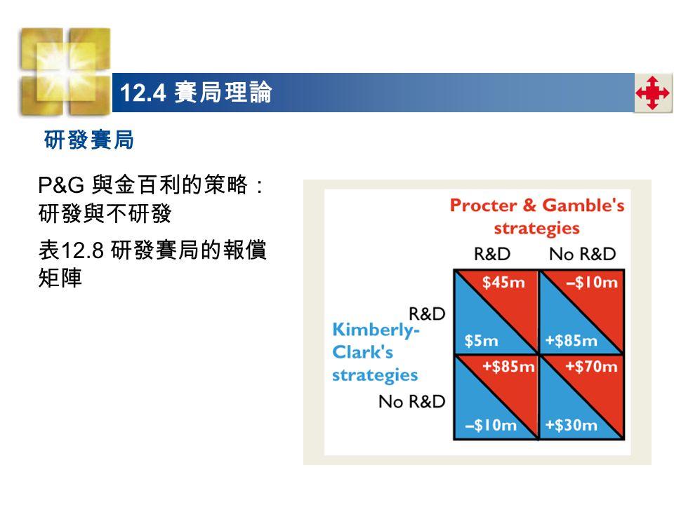 12.4 賽局理論 P&G 與金百利的策略: 研發與不研發 表 12.8 研發賽局的報償 矩陣 研發賽局
