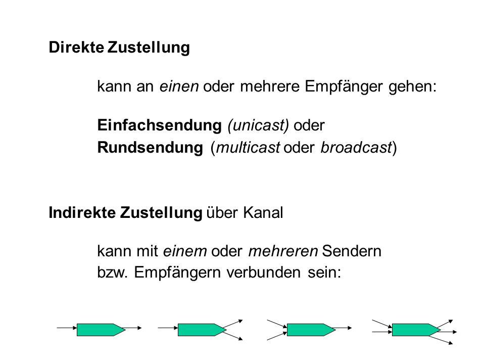 Direkte Zustellung kann an einen oder mehrere Empfänger gehen: Einfachsendung (unicast) oder Rundsendung (multicast oder broadcast) Indirekte Zustellung über Kanal kann mit einem oder mehreren Sendern bzw.