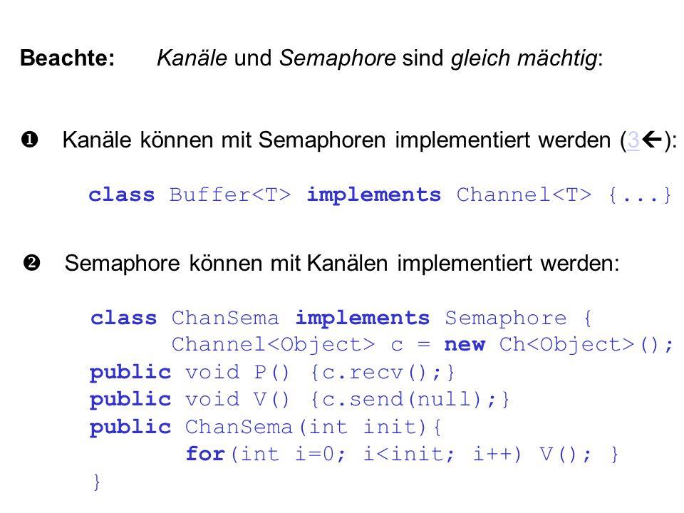 Beachte:Kanäle und Semaphore sind gleich mächtig:  Kanäle können mit Semaphoren implementiert werden (3  ):3 class Buffer implements Channel {...}  Semaphore können mit Kanälen implementiert werden: class ChanSema implements Semaphore { Channel c = new Ch (); public void P() {c.recv();} public void V() {c.send(null);} public ChanSema(int init){ for(int i=0; i<init; i++) V(); } }