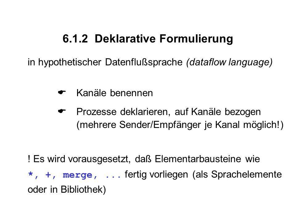 6.1.2 Deklarative Formulierung in hypothetischer Datenflußsprache (dataflow language)  Kanäle benennen  Prozesse deklarieren, auf Kanäle bezogen (mehrere Sender/Empfänger je Kanal möglich!) .