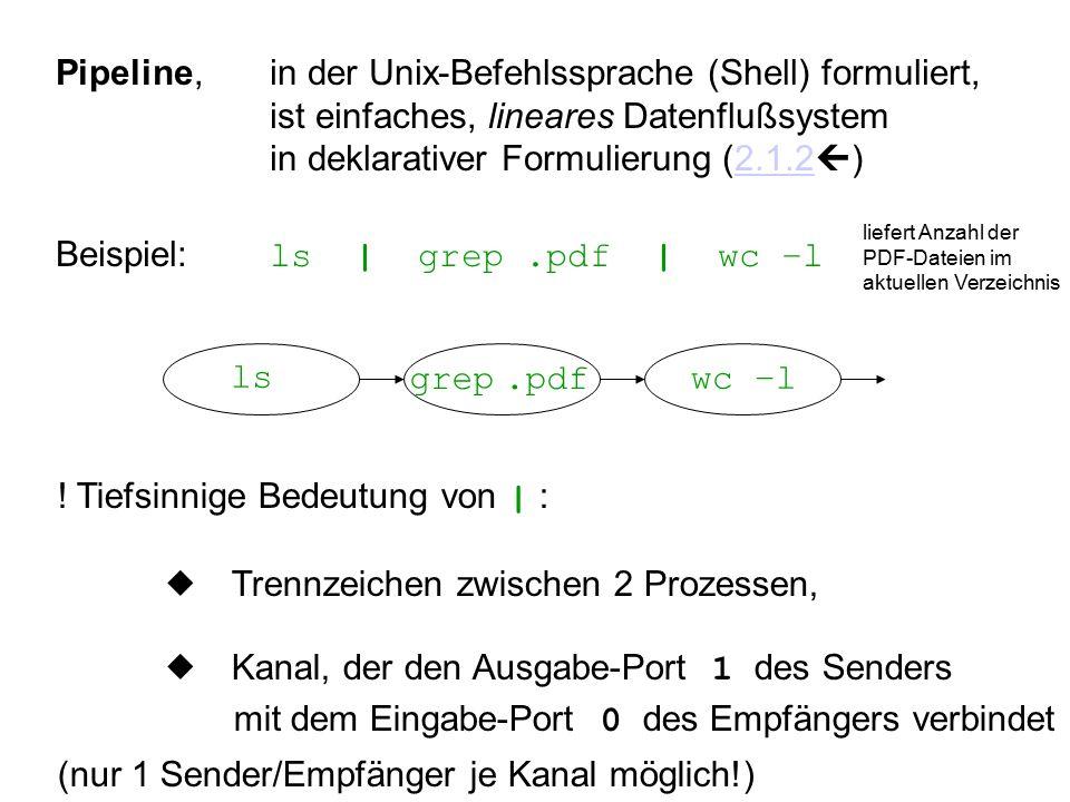 Pipeline, in der Unix-Befehlssprache (Shell) formuliert, ist einfaches, lineares Datenflußsystem in deklarativer Formulierung (2.1.2  )2.1.2 Beispiel: ls | grep.pdf | wc –l grep.pdf ls wc –l .