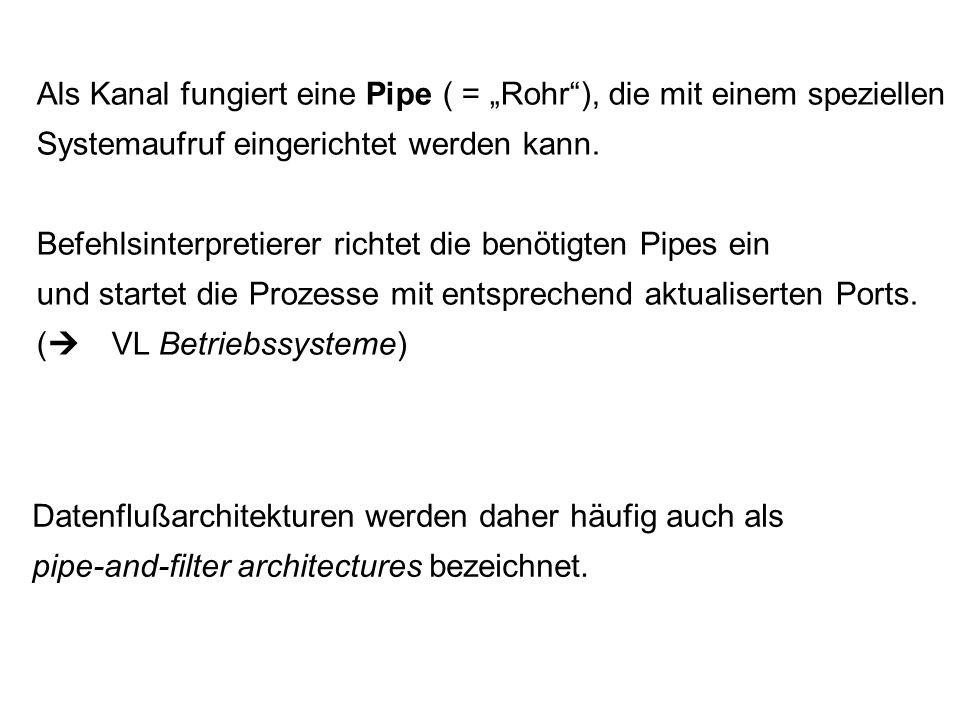 """Als Kanal fungiert eine Pipe ( = """"Rohr ), die mit einem speziellen Systemaufruf eingerichtet werden kann."""