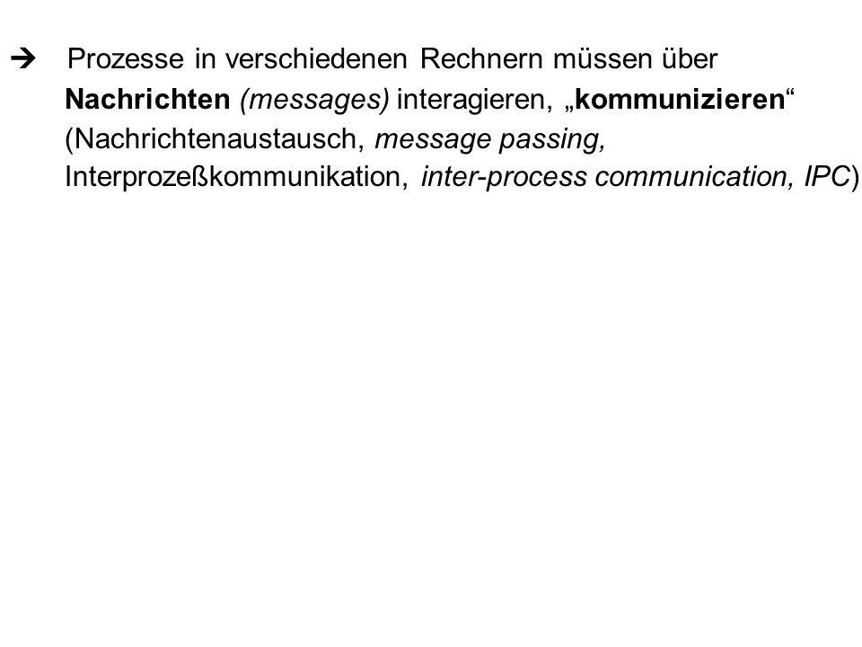 """ Prozesse in verschiedenen Rechnern müssen über Nachrichten (messages) interagieren, """"kommunizieren (Nachrichtenaustausch, message passing, Interprozeßkommunikation, inter-process communication, IPC)"""