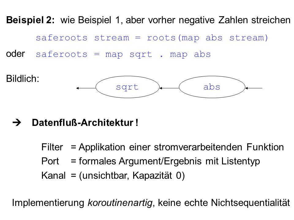 Beispiel 2: wie Beispiel 1, aber vorher negative Zahlen streichen saferoots stream = roots(map abs stream) oder saferoots = map sqrt.